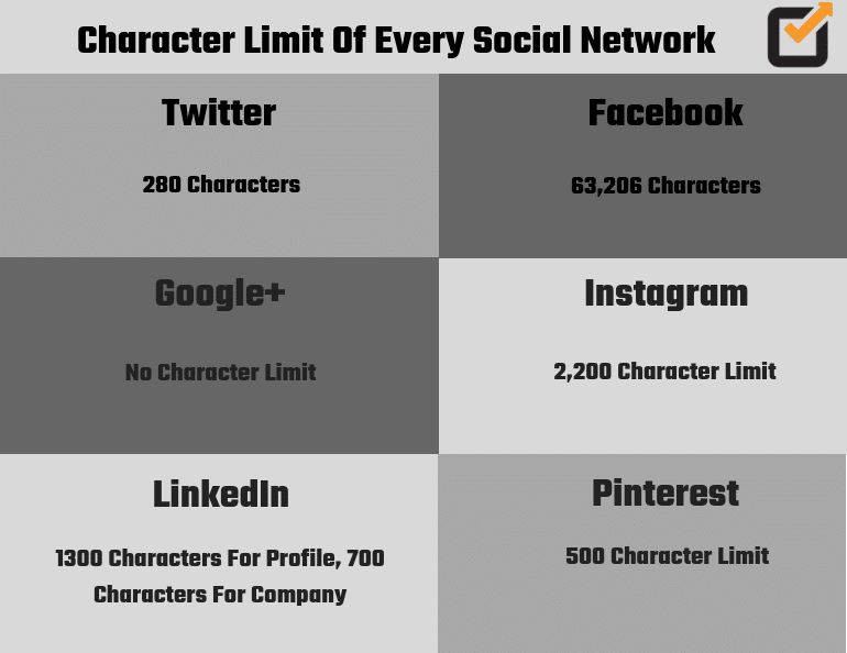 Character-Limit-Of-Every-Social-Network-Social-Champ