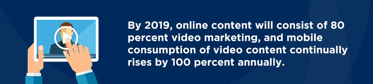drive your video marketing strategy