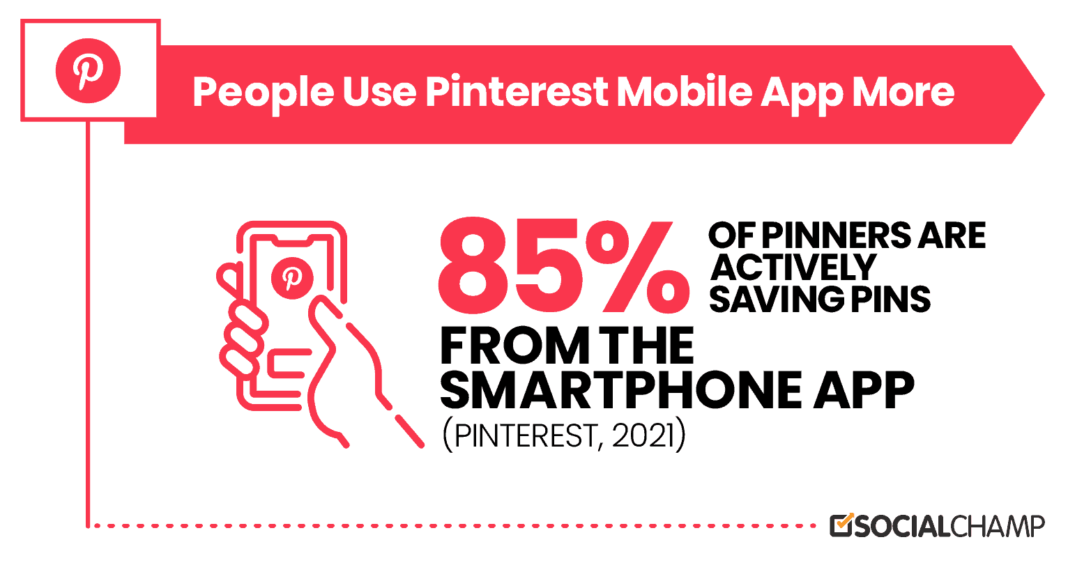 85% of Pinners Use Mobile App