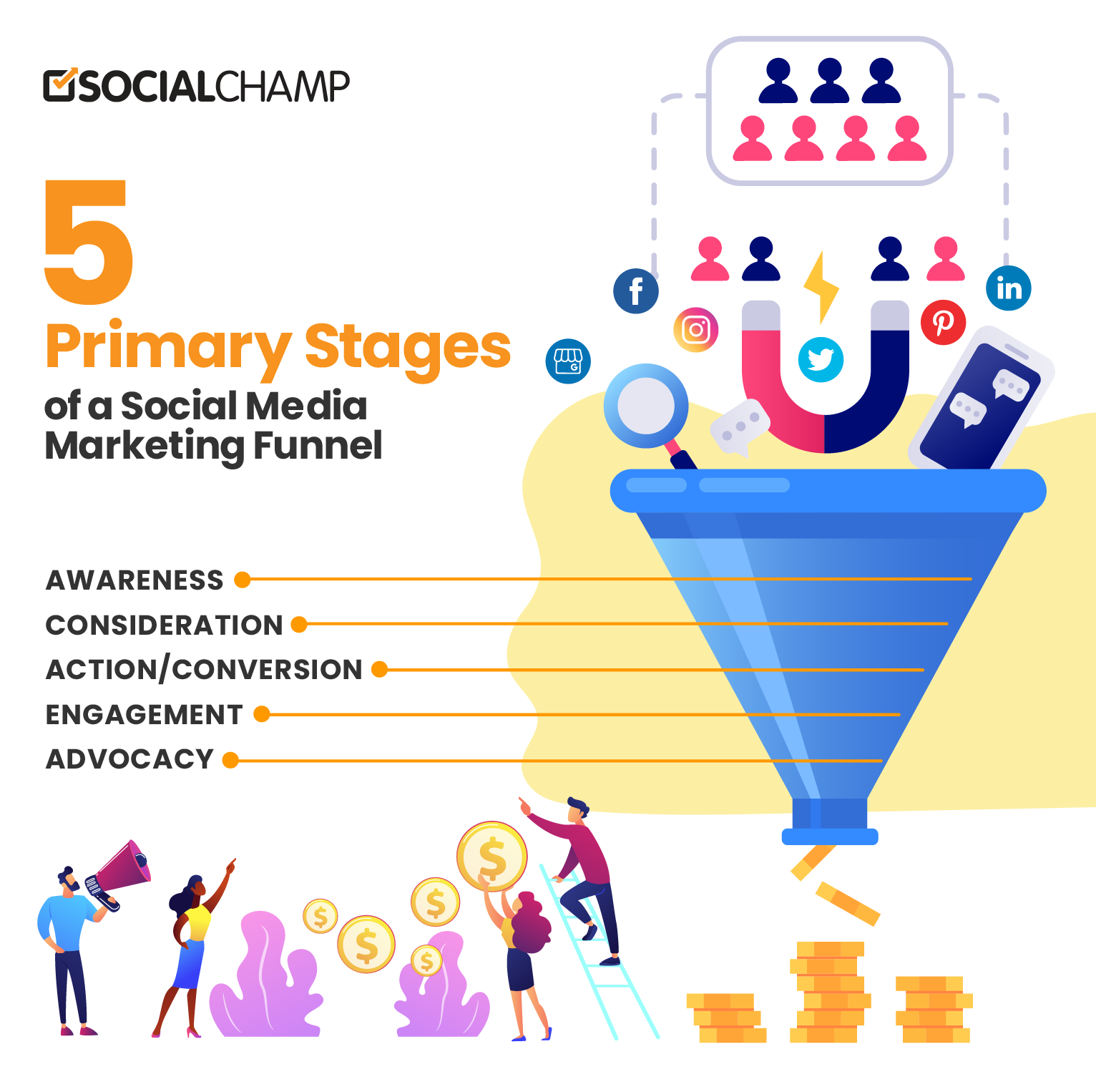 stages-of-social-media-marketing-funnel